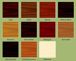 Johnstones Satin Woodstain- Clear Satin 0,75l